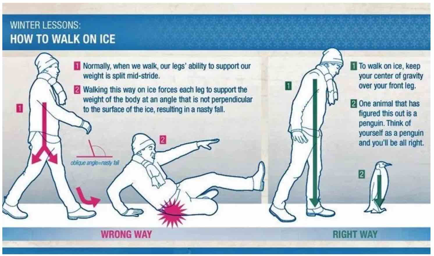 chiropractor near me how to avoid falling on ice